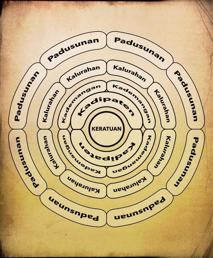simplifikasi-peta-desa-kawi-_-lingkaran-sebagai-korelasi-air